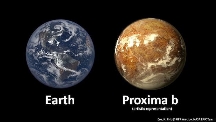 Dünya benzeri gezegen yaşama uygun
