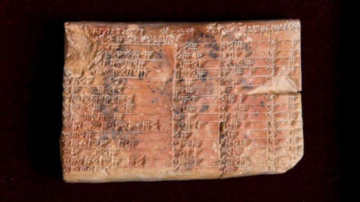 Matematik tarihinde 3700 yıllık sır