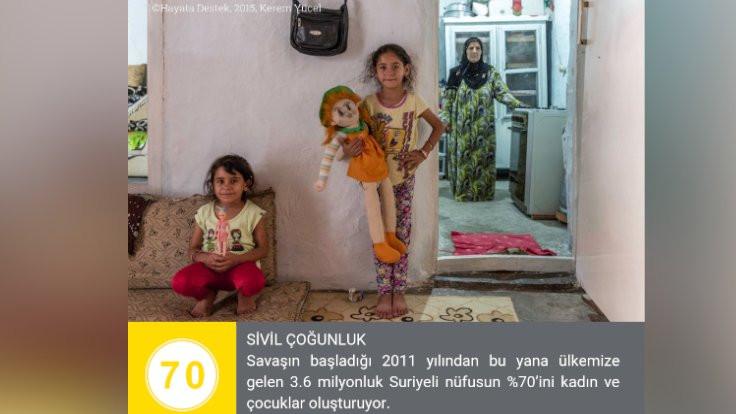 Geleceğin işaretleri: Suriyeliler hakkında doğru bilinen yanlışlar - Sayfa 1