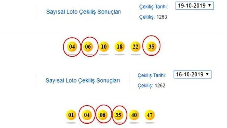 Loto'da iki çekiliş, aynı üç rakam