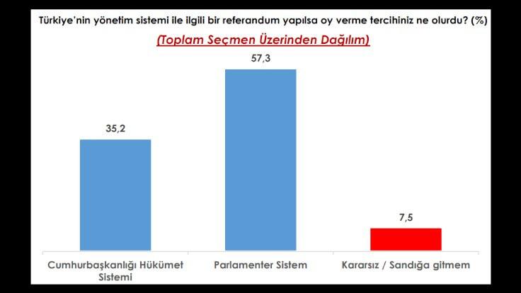 AREA Araştırma: HDP'nin oyu yüzde 12.9 - Sayfa 4