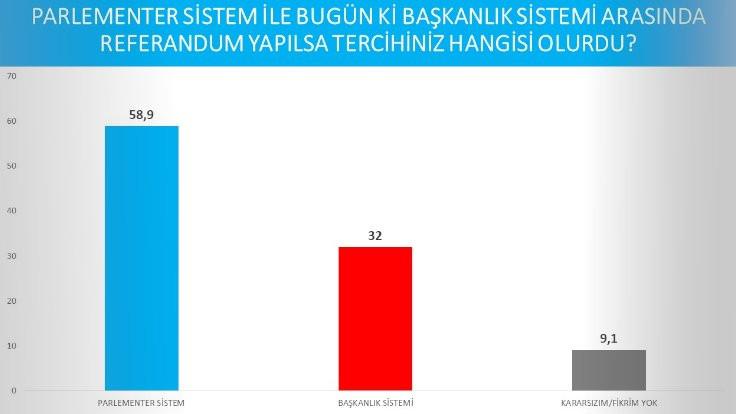 Avrasya Araştırma'nın 'beğeni' sonucu: Erdoğan yüzde 37.8, Kılıçdaroğlu yüzde 32.4 - Sayfa 4