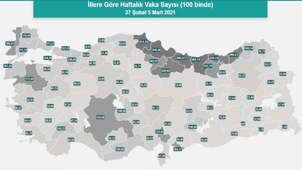 Gözler Beştepe'de: Kısıtlamalara dönülecek mi?
