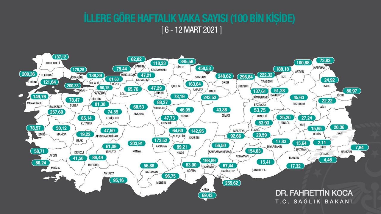 İllere göre haftalık vaka sayısı açıklandı: Rekor Samsun ve Sinop'ta