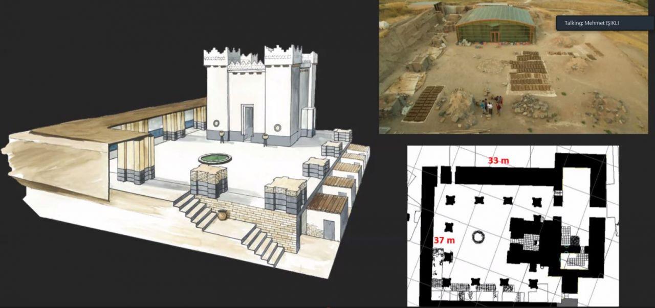 Yeni bulgular açıklandı: Urartular önce kanalizasyon sistemini yapmış - Sayfa 1
