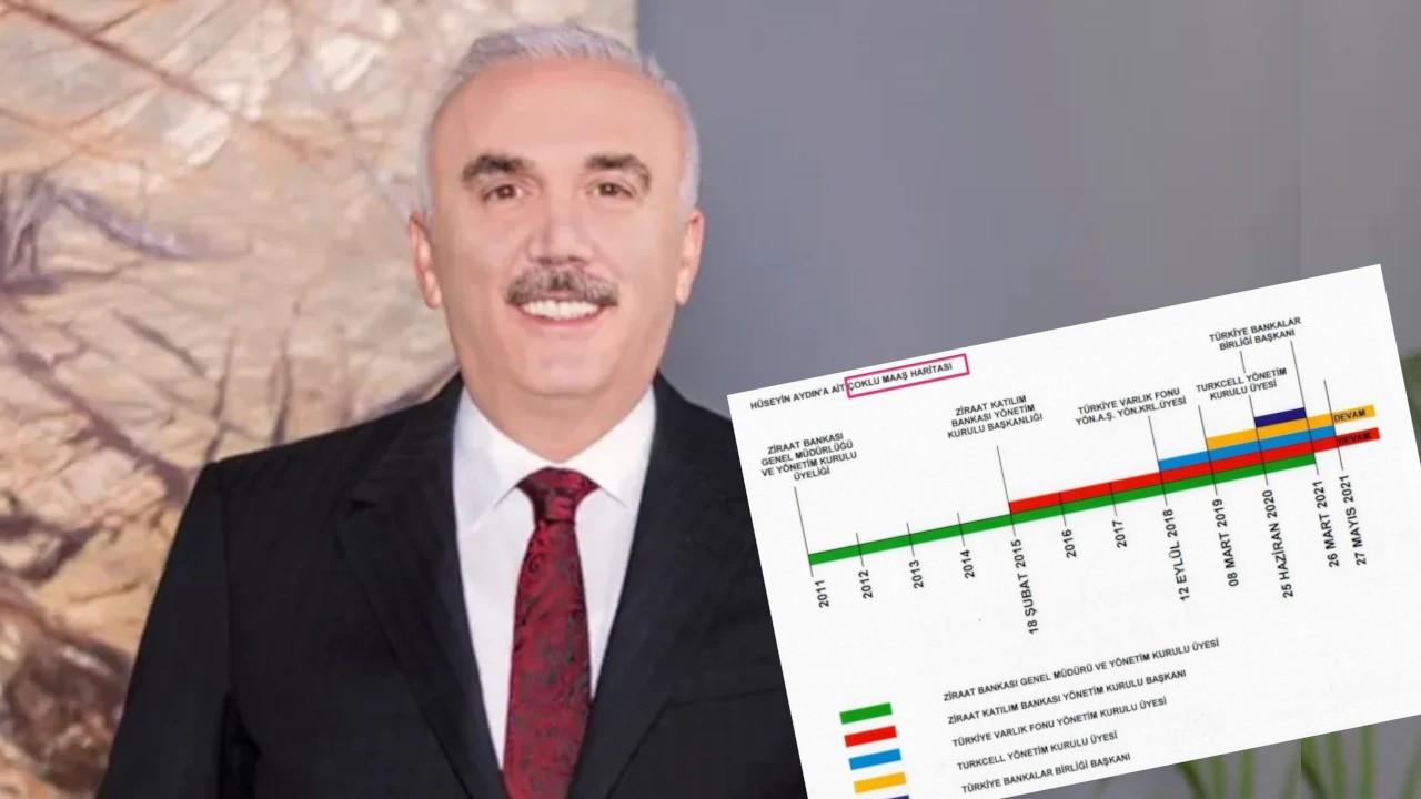 CHP'li Yavuzyılmaz belgeleri paylaştı: Hüseyin Aydın TVF'deki görevinden alındı, geriye kalan maaşı: 74 bin TL