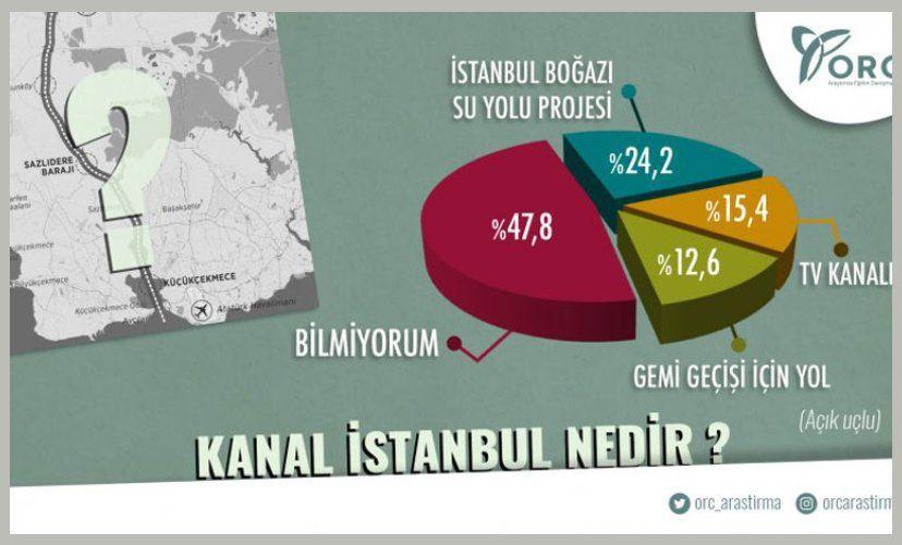 Özkiraz: AKP'ye yakın şirketin anketinde Erdoğan ilk kez kaybetti - Sayfa 3