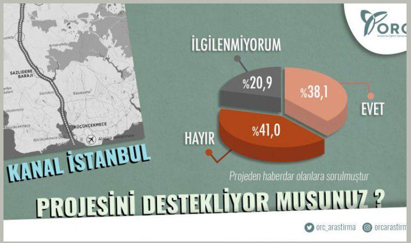 Özkiraz: AKP'ye yakın şirketin anketinde Erdoğan ilk kez kaybetti - Sayfa 4