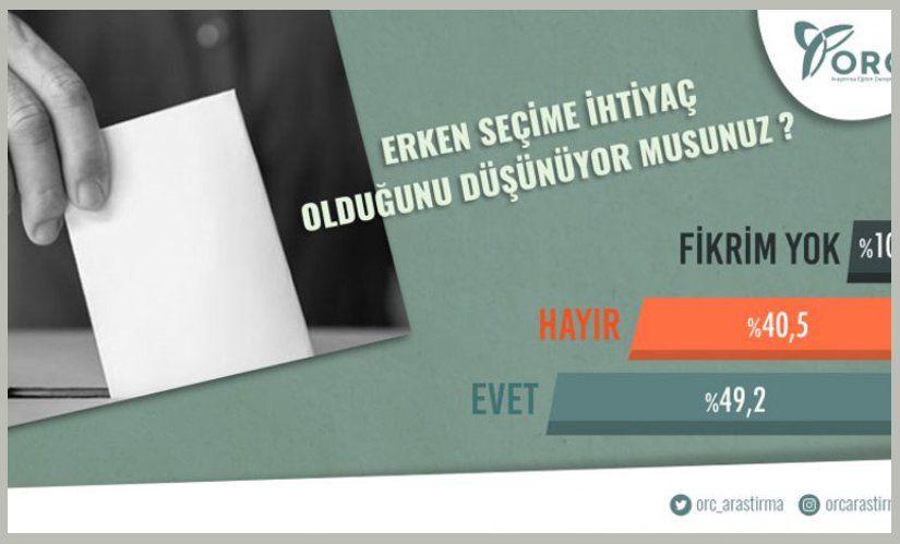 Özkiraz: AKP'ye yakın şirketin anketinde Erdoğan ilk kez kaybetti - Sayfa 6