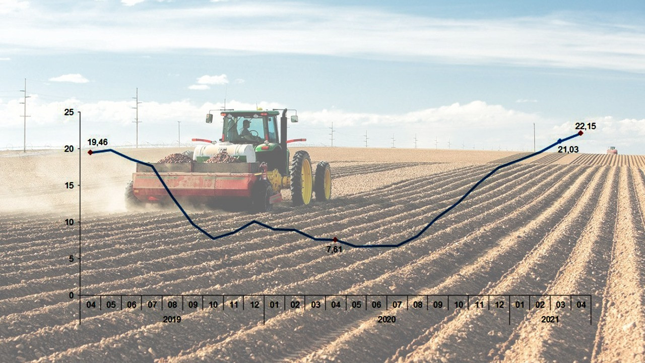 Tarım enflasyonu yüzde 22 oldu, en çok gübre zamlandı