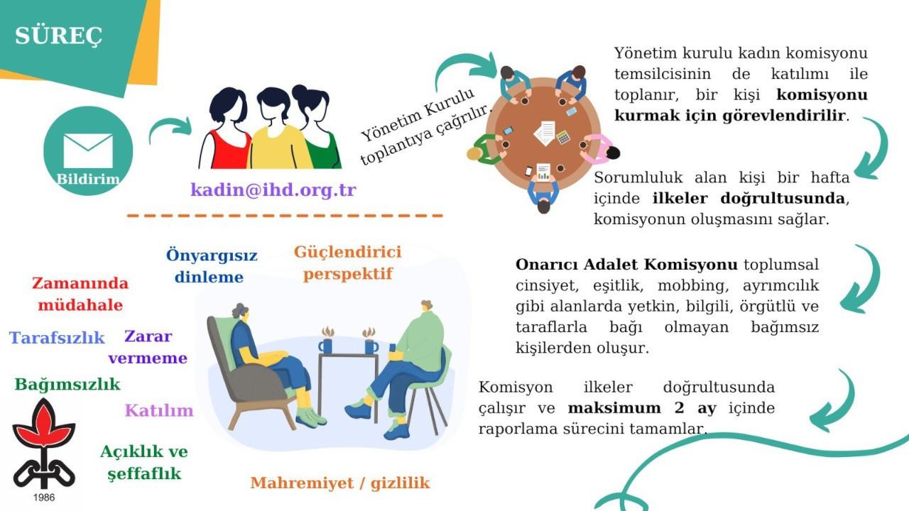 İHD'nin 'Mobbingin Önlenmesine Dair Politika Belgesi' yayınlandı