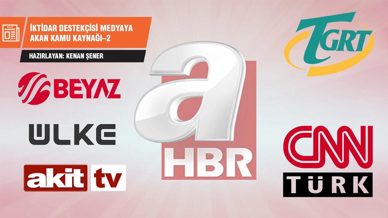İktidar destekçisi medyaya akan kamu kaynağı-2: Televizyonlar arasında kamu bankaları reklamları dağılımı