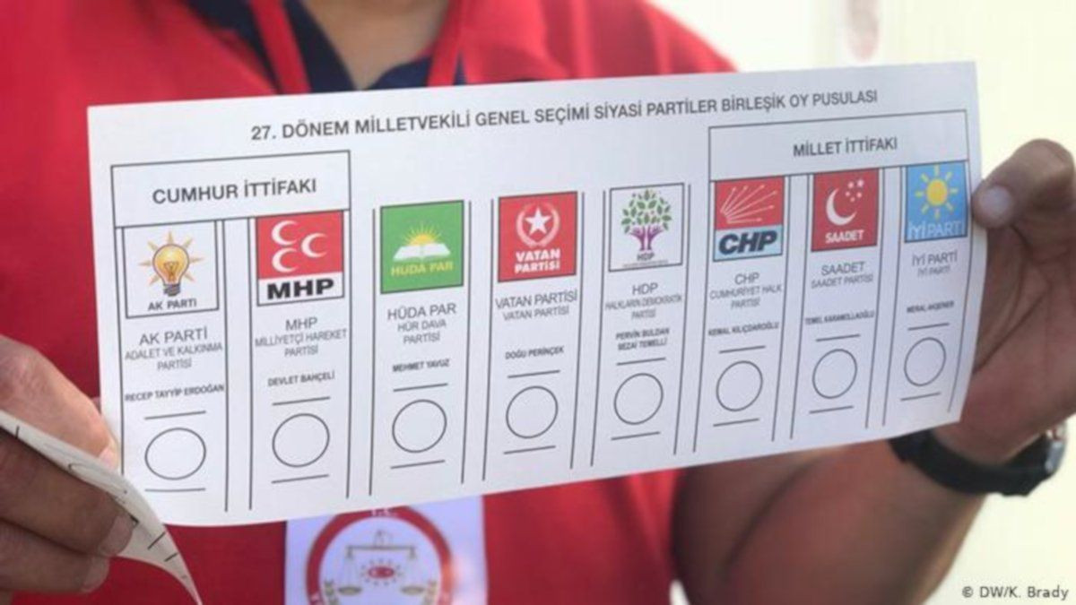 Anket sonucu: AK Parti+MHP yüzde 35,8; CHP+İYİ Parti+SAADET 39,8 - Sayfa 4