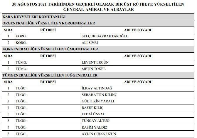 Yüksek Askeri Şura kararlarının tam listesi - Sayfa 2
