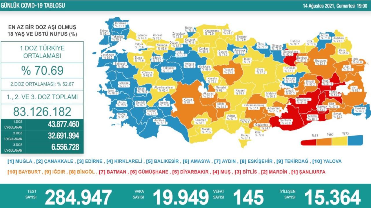 Bolu mavi kategoriye geçti, salgında düşükriskliil sayısı 26 oldu