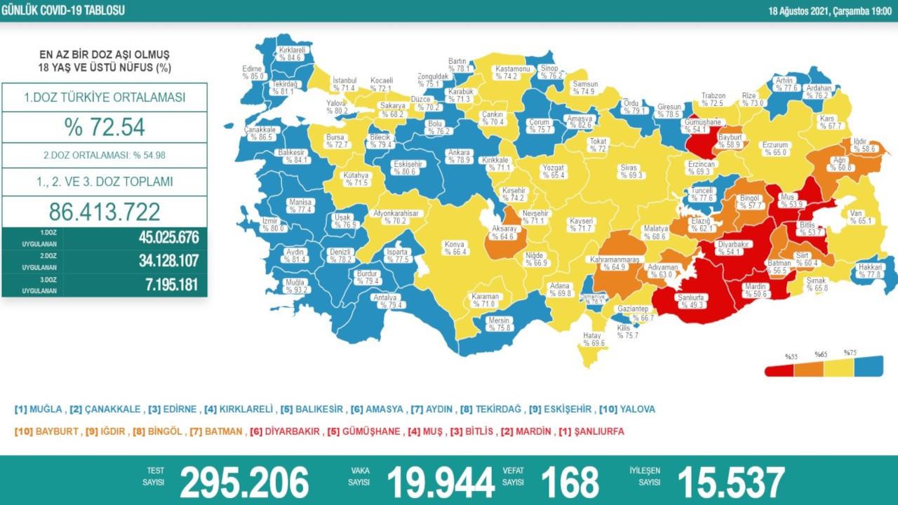Covid-19 Risk Haritası değişti: Kilis ve Zonguldak mavi kategoride