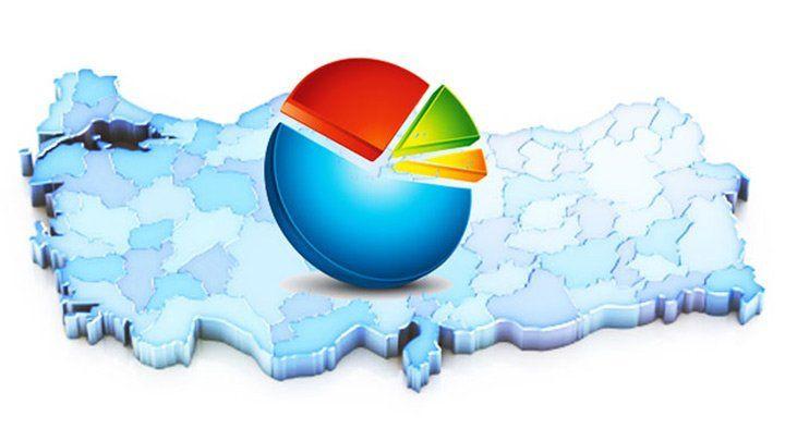 Avrasya Araştırma: AK Parti yüzde 30'un altına geriledi - Sayfa 2