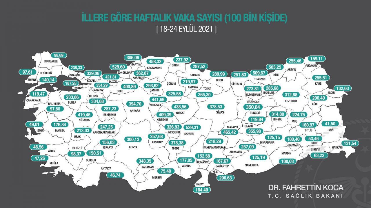 Bakan Fahrettin Koca açıkladı: Vaka sayısının en yüksek olduğu 10 il - Sayfa 2