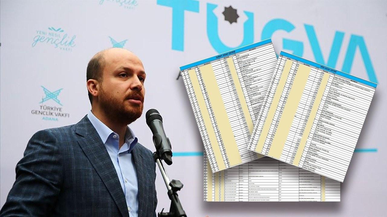 TÜGVA'ya ait olduğu iddia edilen 'kadrolaşma listeleri' yayınlandı